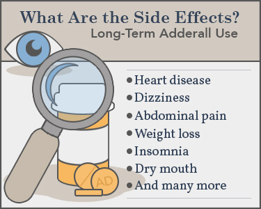 primary use of Adderall